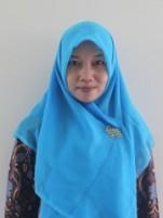 Eny Muflikah, S.Pd.I